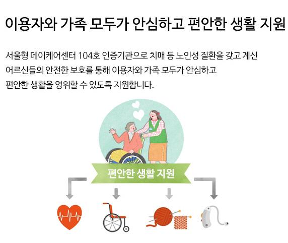 서울형 데이케어센터 104호 인증기관으로 치매 등 노인성 질환을 갖고 계신 어르신들의 안전한 보호를 통해 이용자와 가족 모두가 안심하고 편안한 생활을 영위할 수 있도록 지원합니다.